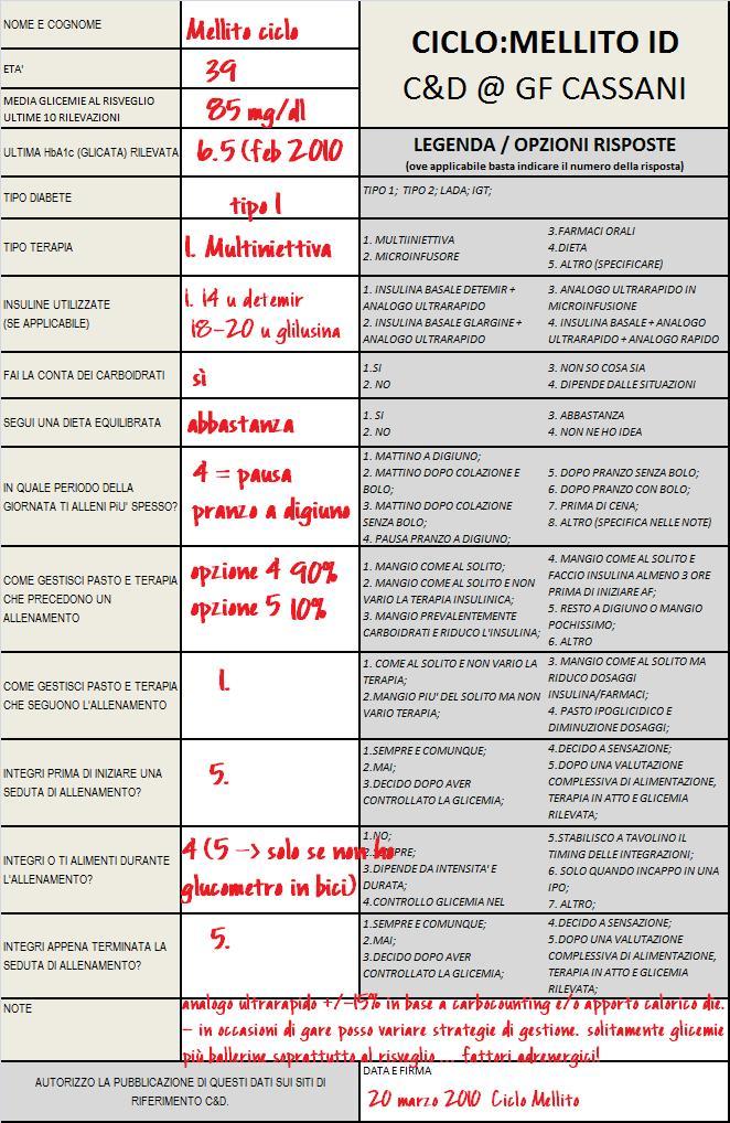 Modulo Ciclo:Mellito 2 - Mellito Sport Book